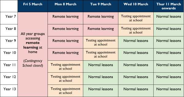 Return to school & exams update - Preview Image